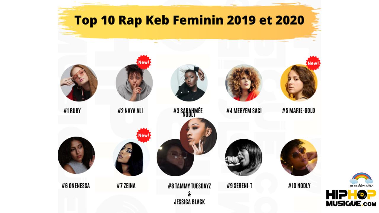 HIPHOPMUSIQUE.COM PRÉSENTE TOP10 RAPPEUSE DU QUÉBEC 2019 et 2010